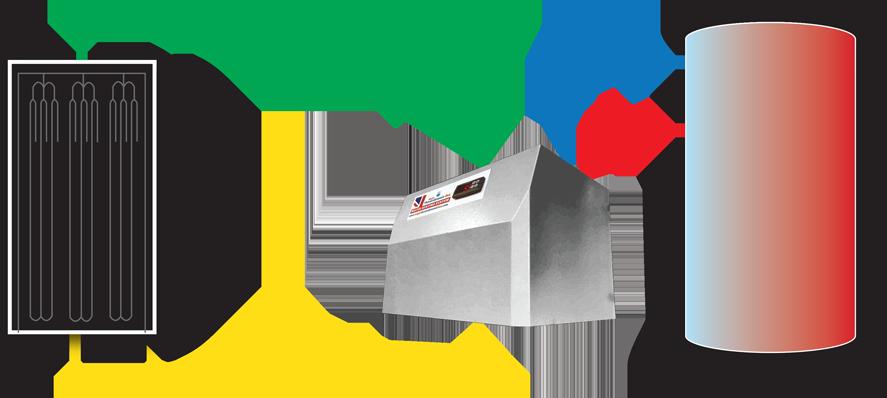 Solar Assisted Heat Pump
